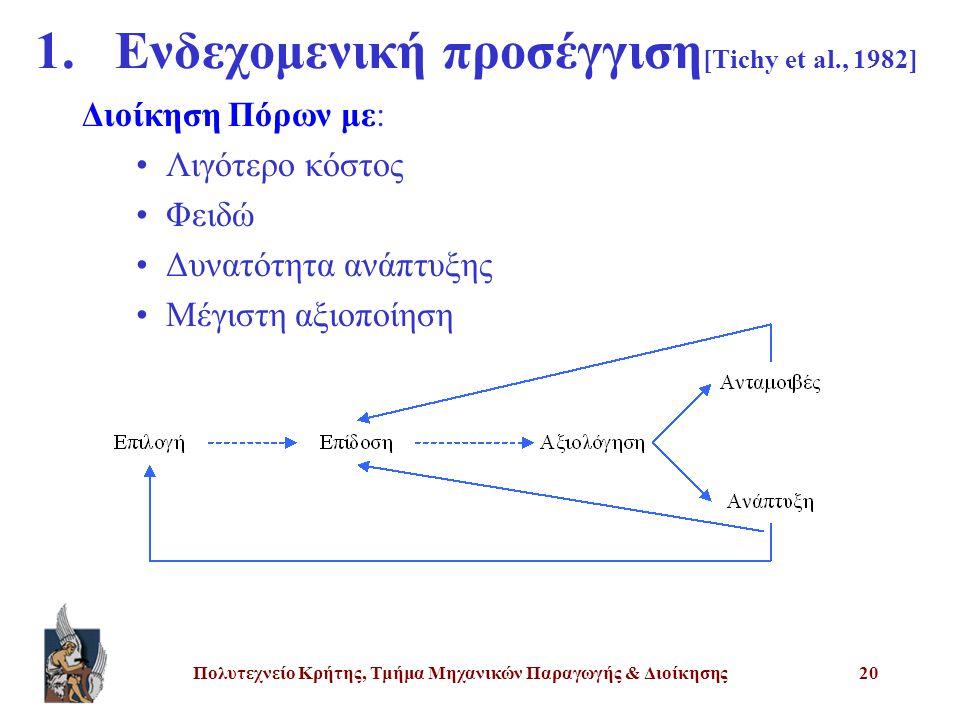 Ενδεχομενική προσέγγιση[Tichy et al., 1982]